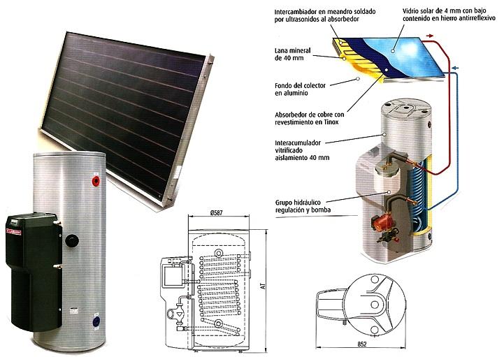 Energ a solar para producci n de agua caliente a c s - Acumulador de agua electrico ...