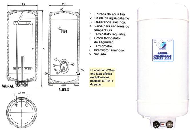 Termos el ctricos agua caliente sanitaria acs cat logo for Valvula de seguridad termo electrico